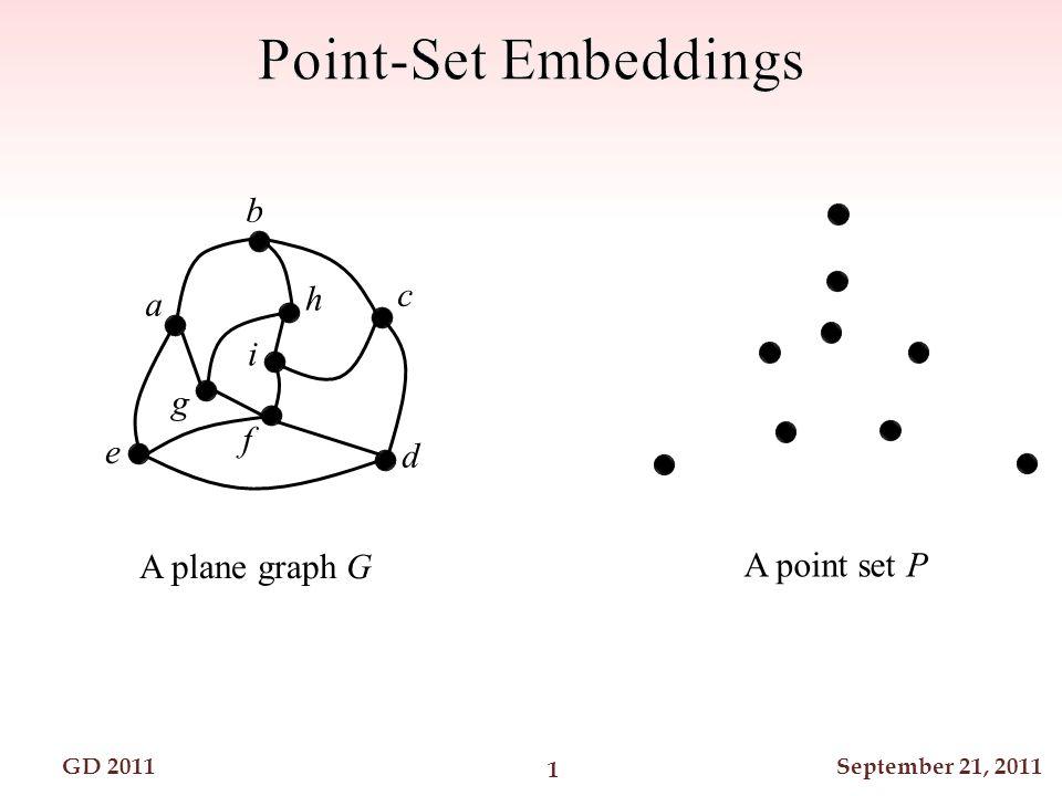 GD 2011September 21, 2011 a b c d e f g h i A plane graph G An embedding of G on P a b c d e f g h i 2