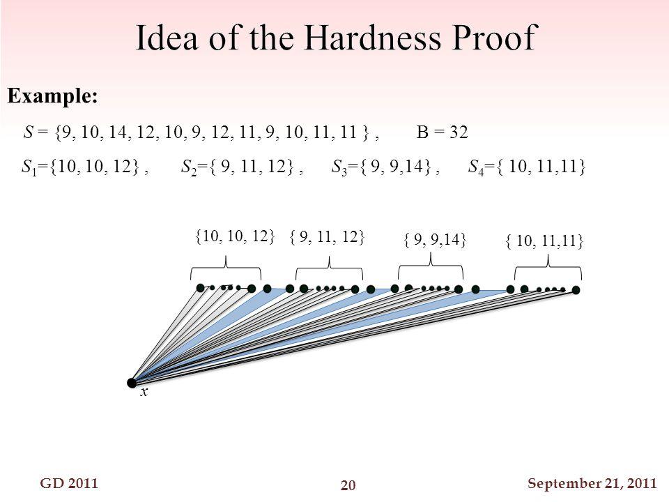 GD 2011September 21, 2011 S = {9, 10, 14, 12, 10, 9, 12, 11, 9, 10, 11, 11 }, B = 32 S 1 ={10, 10, 12}, S 2 ={ 9, 11, 12}, S 3 ={ 9, 9,14}, S 4 ={ 10, 11,11} Example: 20 x {10, 10, 12} { 9, 11, 12} { 9, 9,14} { 10, 11,11}