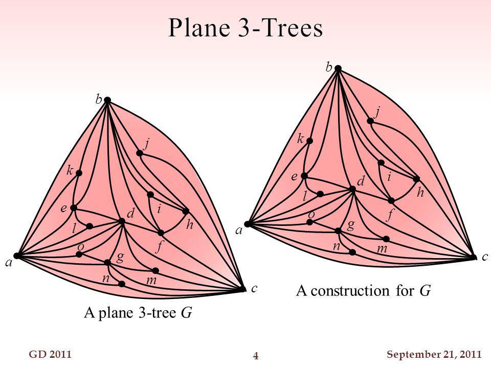 GD 2011September 21, 2011 B B b c b c a A fan A divider a A spine vertex A spine vertex 23 G P