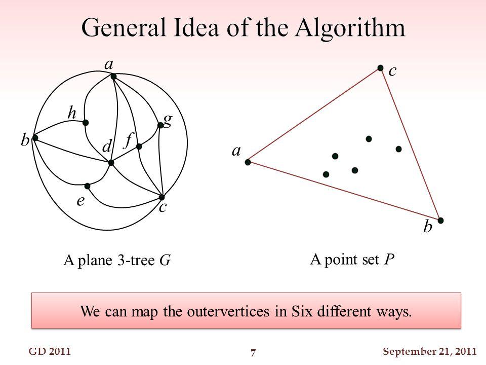 GD 2011September 21, 2011 d b c d e a a c b 0 0 3 3 1 1 Find a valid mapping for the representative vertex.