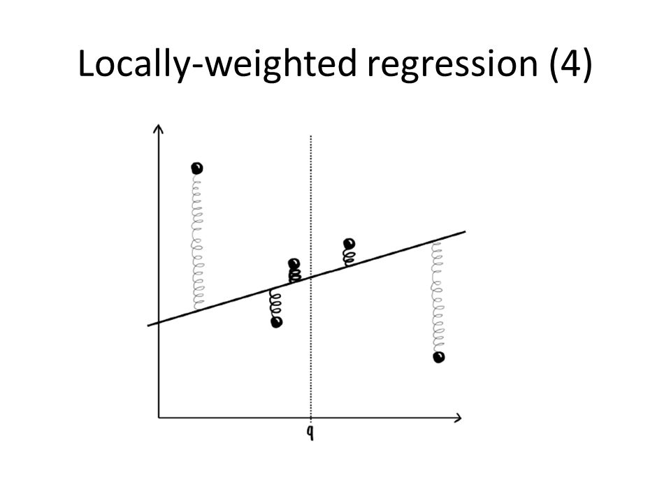 Locally-weighted regression (4)