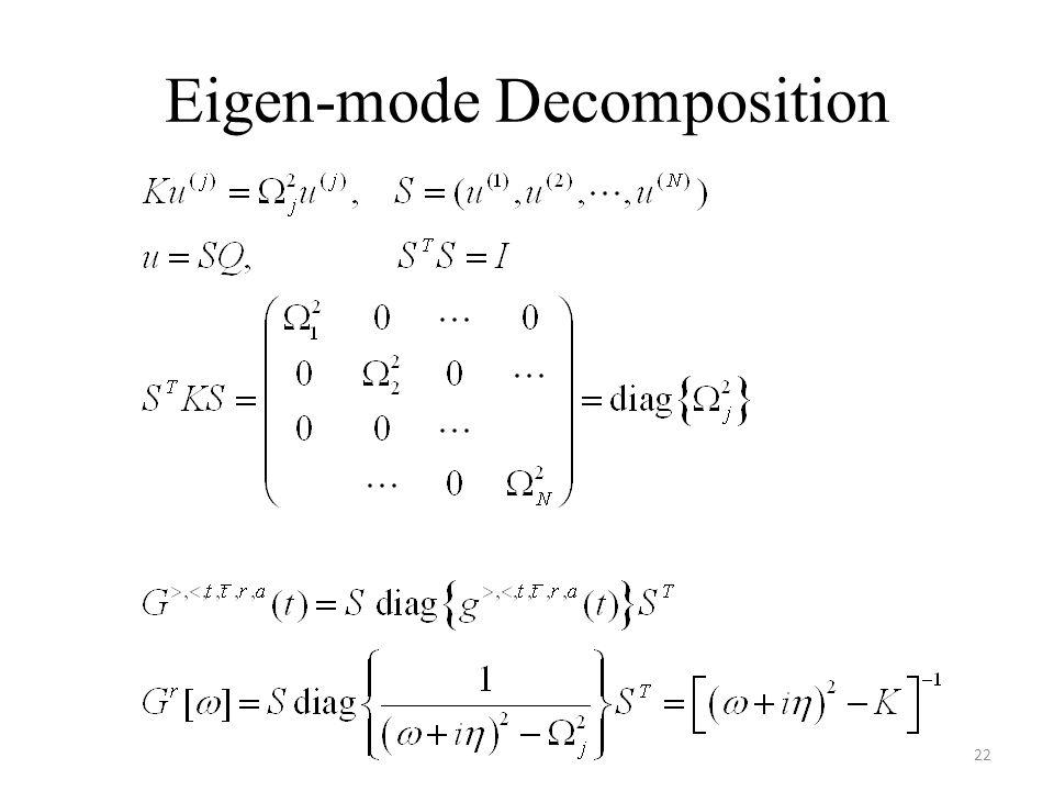 Eigen-mode Decomposition 22