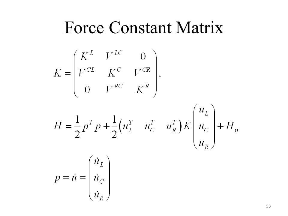 Force Constant Matrix 53