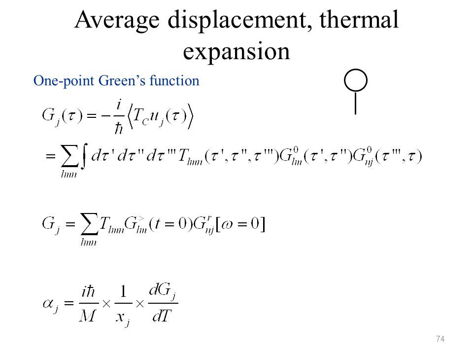 Average displacement, thermal expansion 74 One-point Green's function