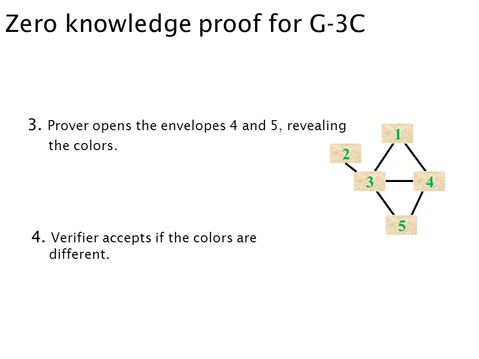 Zero knowledge proof for G-3C Zero knowledge proof system for Graph-3-Coloring 3.