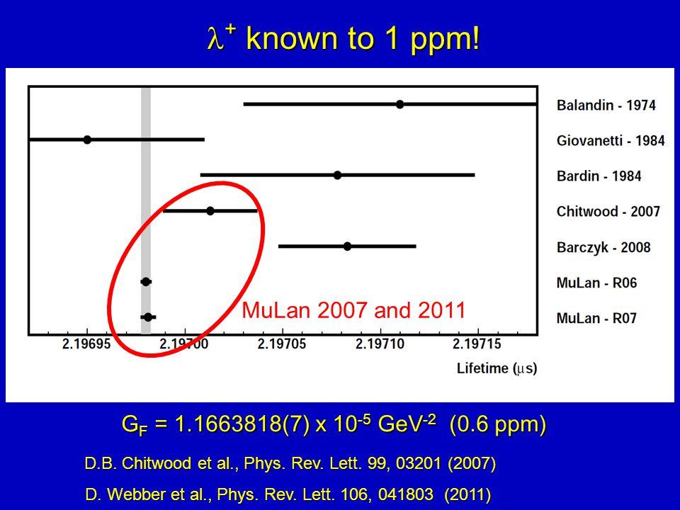  + known to 1 ppm! D.B. Chitwood et al., Phys. Rev. Lett. 99, 03201 (2007) D. Webber et al., Phys. Rev. Lett. 106, 041803 (2011) MuLan 2007 and 2011