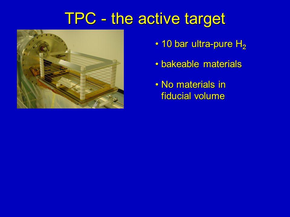 TPC - the active target 10 bar ultra-pure H 210 bar ultra-pure H 2 bakeable materialsbakeable materials No materials in fiducial volumeNo materials in fiducial volume