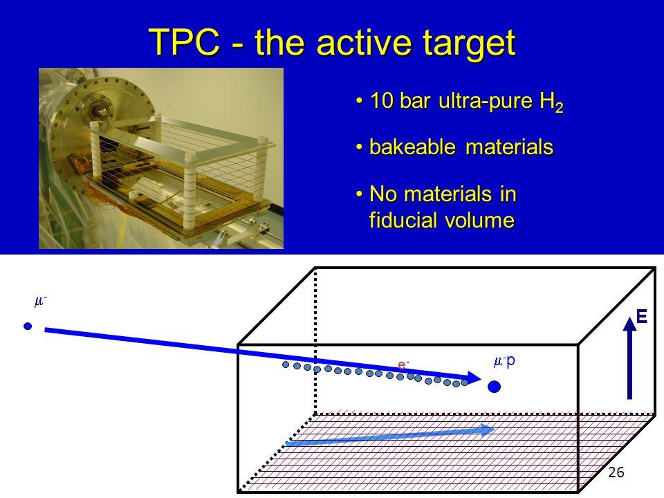 TPC - the active target 10 bar ultra-pure H 210 bar ultra-pure H 2 bakeable materialsbakeable materials No materials in fiducial volumeNo materials in fiducial volume -p-p E e-e- -- 26