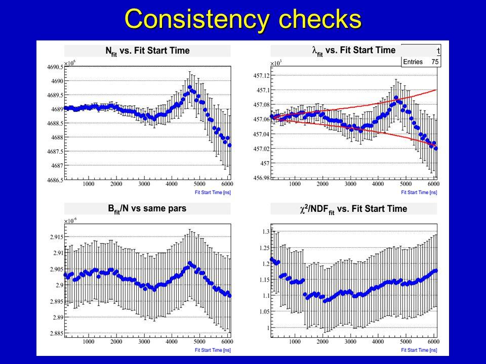 Consistency checks