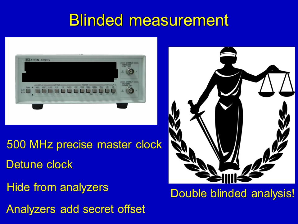Blinded measurement 500 MHz precise master clock Analyzers add secret offset Double blinded analysis.