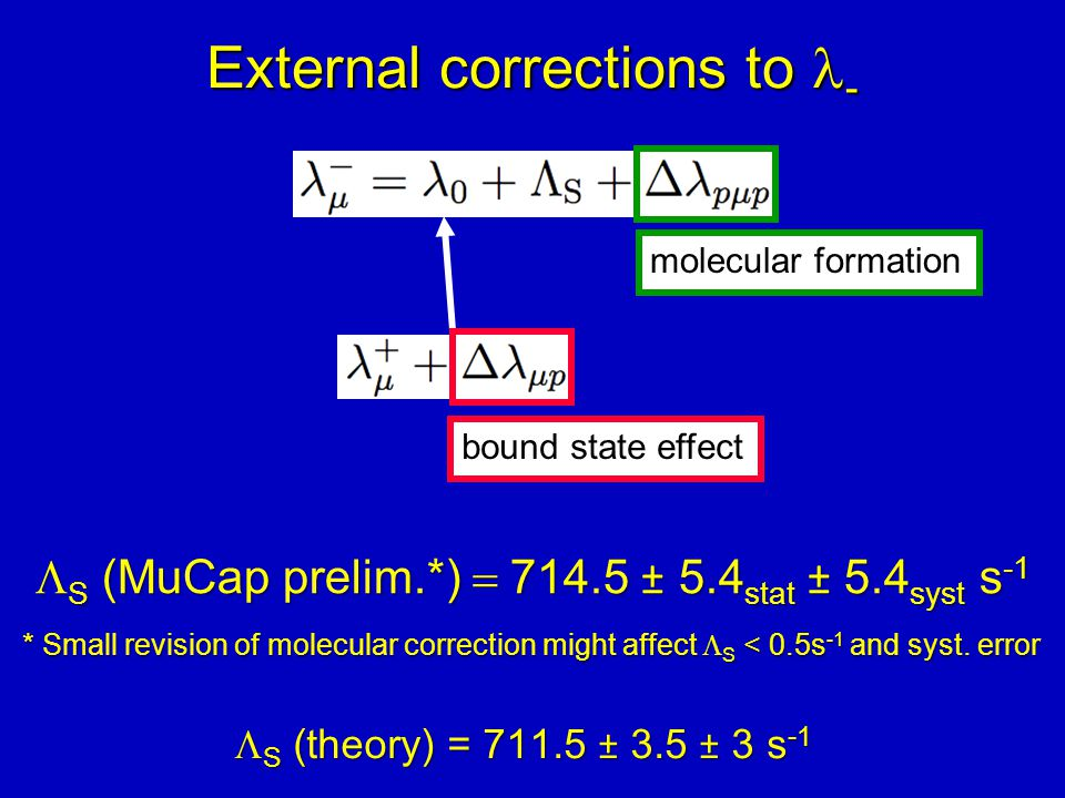 External corrections to - molecular formation bound state effect  S (MuCap prelim.*)  714.5 ± 5.4 stat ± 5.4 syst s -1  S (theory) = 711.5 ± 3.5 ±