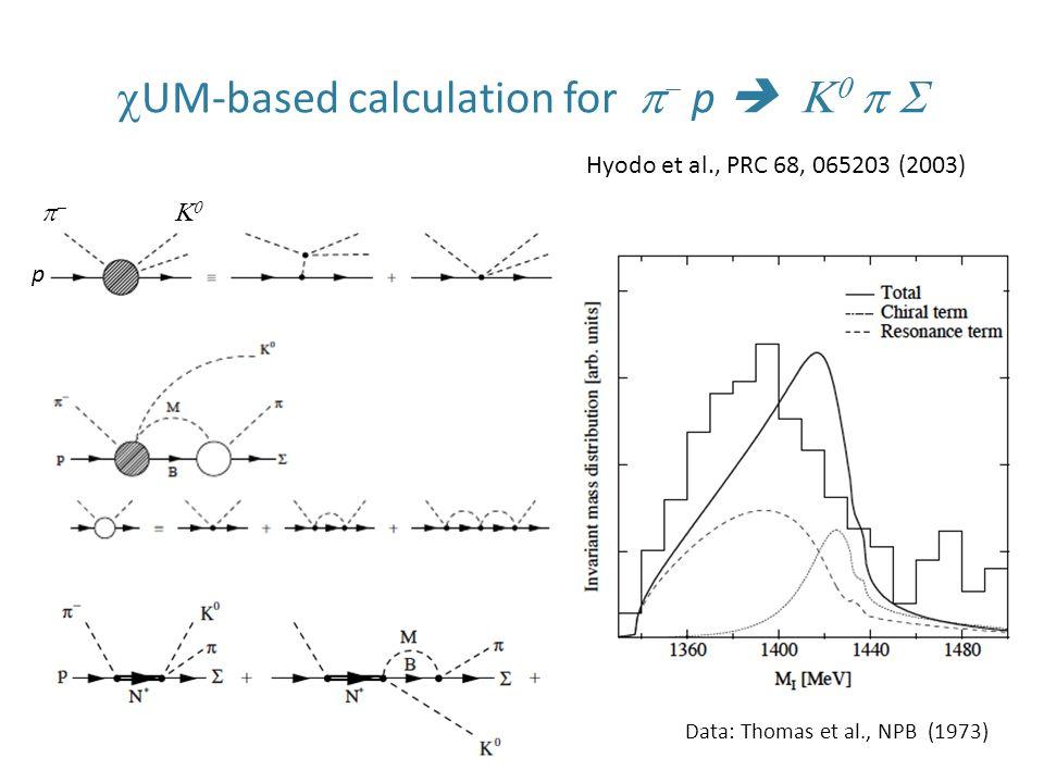  UM-based calculation for    p      Hyodo et al., PRC 68, 065203 (2003) …  p  Data: Thomas et al., NPB (1973)