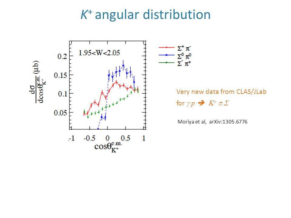 K + angular distribution Moriya et al, arXiv:1305.6776 Very new data from CLAS/JLab for  p    