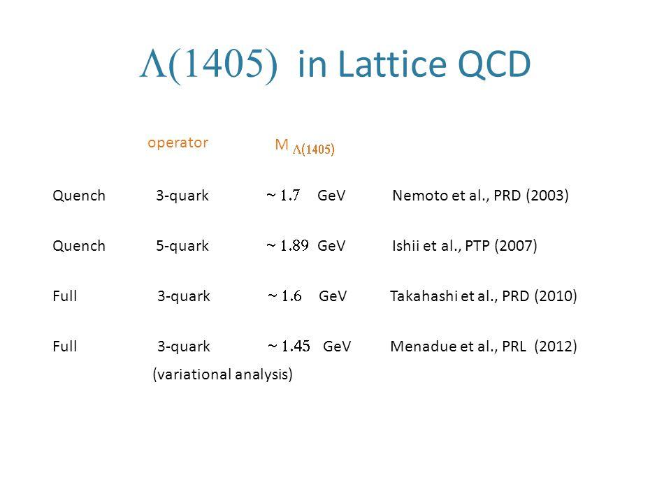  in Lattice QCD Quench 3-quark  GeV Nemoto et al., PRD (2003) Quench 5-quark  GeV Ishii et al., PTP (2007) Full 3-quark  GeV Takahashi et al., PRD (2010) Full 3-quark  GeV Menadue et al., PRL (2012) (variational analysis) operator M 