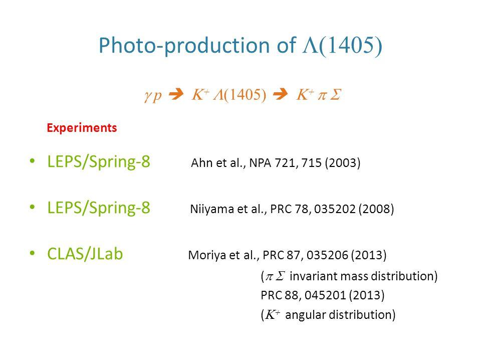 Photo-production of  LEPS/Spring-8 Ahn et al., NPA 721, 715 (2003) LEPS/Spring-8 Niiyama et al., PRC 78, 035202 (2008) CLAS/JLab Moriya et al., PRC 87, 035206 (2013) (  invariant mass distribution) PRC 88, 045201 (2013) (    angular distribution)  p         Experiments