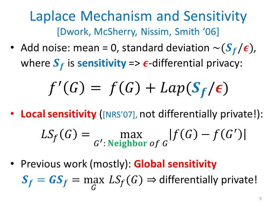 Instance-Specific Noise 10 Smooth Sensitivity [Nissim, Raskhodnikova, Smith '07]: