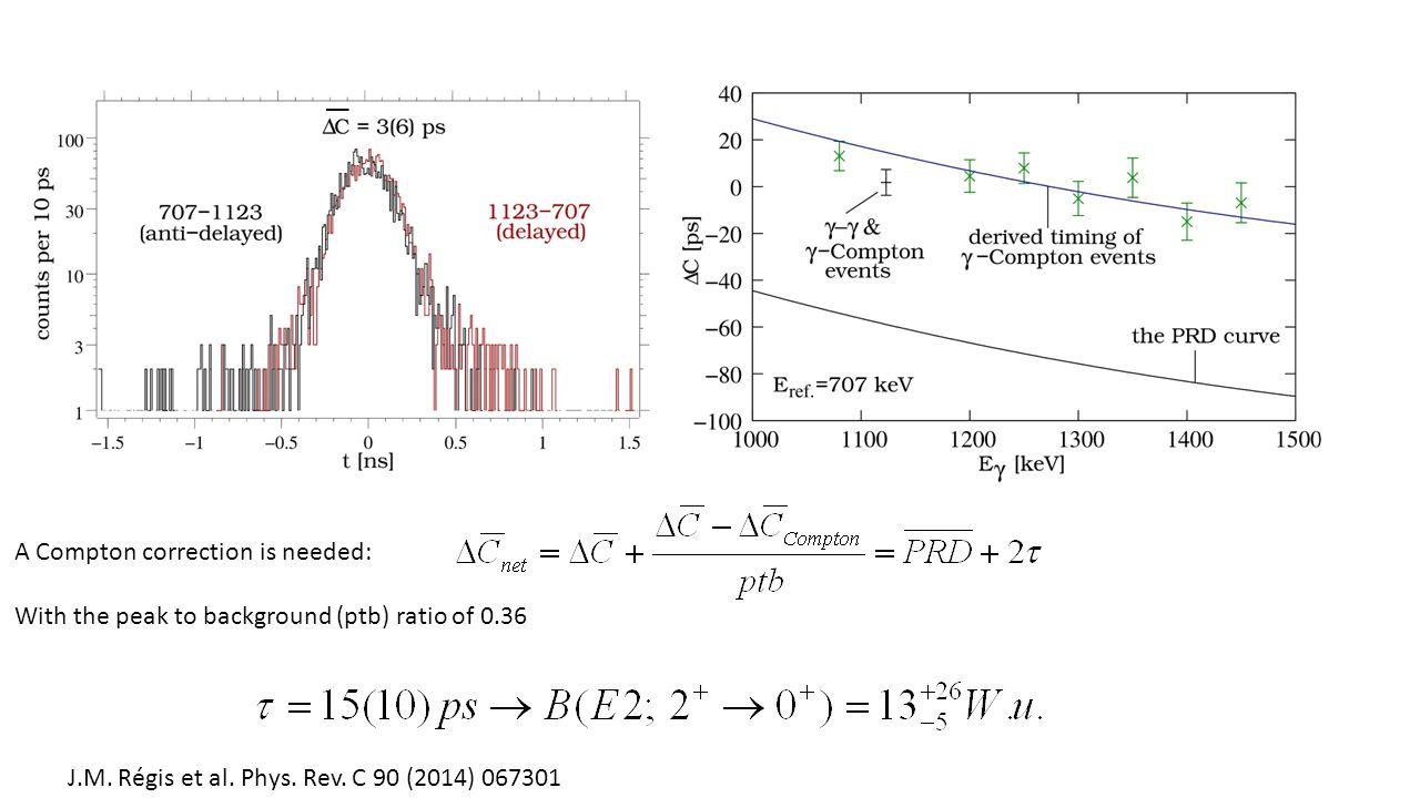 J.M. Régis et al. Phys. Rev. C 90 (2014) 067301 A Compton correction is needed: With the peak to background (ptb) ratio of 0.36