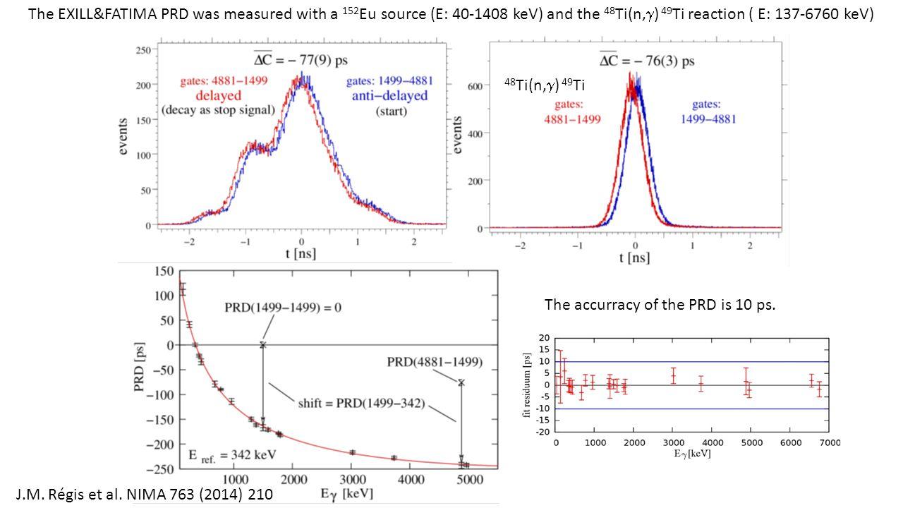 The EXILL&FATIMA PRD was measured with a 152 Eu source (E: 40-1408 keV) and the 48 Ti(n,  ) 49 Ti reaction ( E: 137-6760 keV) 48 Ti(n,  ) 49 Ti J.M.