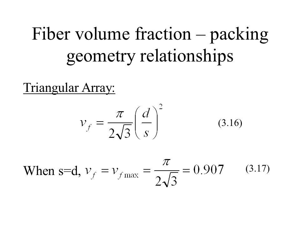 Fiber volume fraction – packing geometry relationships Triangular Array: (3.16) When s=d, (3.17)