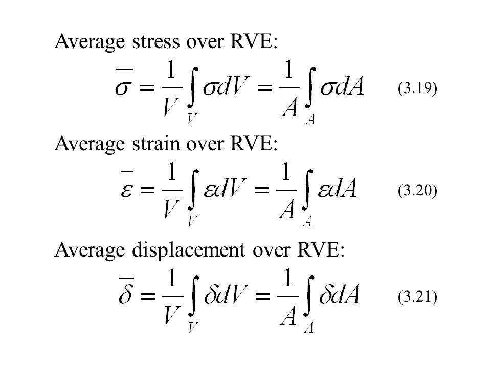 Average stress over RVE: (3.19) Average strain over RVE: (3.20) Average displacement over RVE: (3.21)