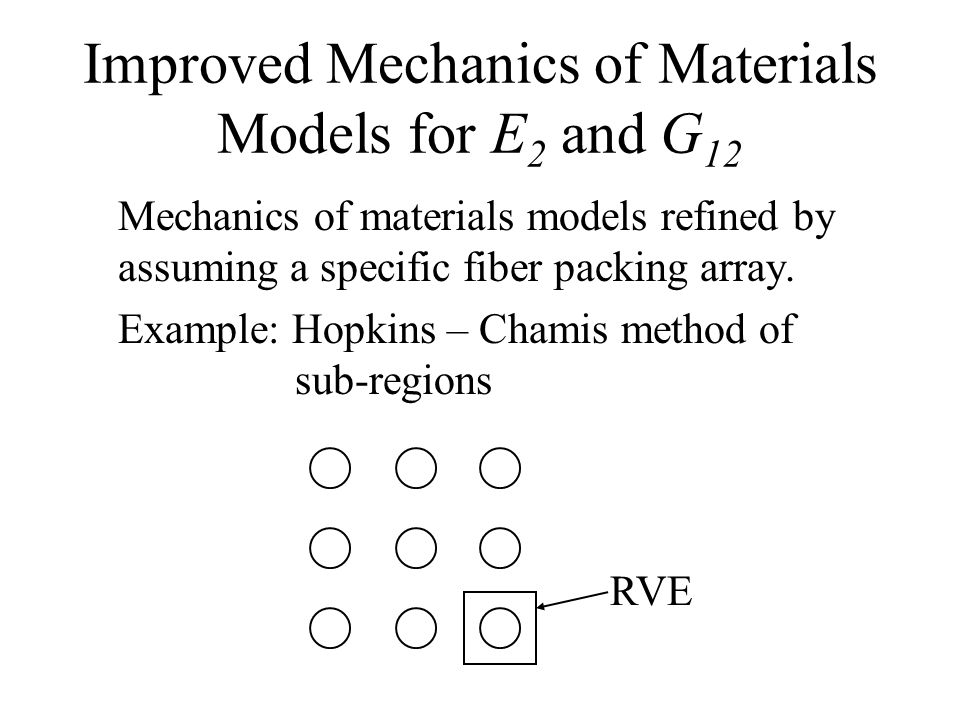 Improved Mechanics of Materials Models for E 2 and G 12 Mechanics of materials models refined by assuming a specific fiber packing array. Example: Hop