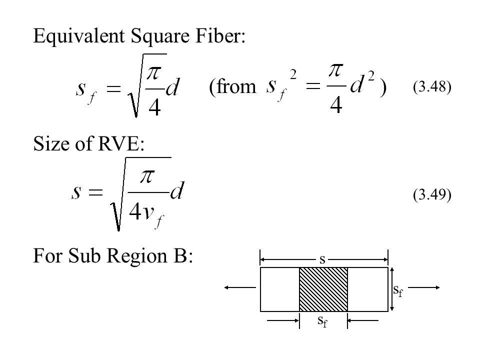 Equivalent Square Fiber: (from ) (3.48) Size of RVE: (3.49) For Sub Region B: s sfsf sfsf