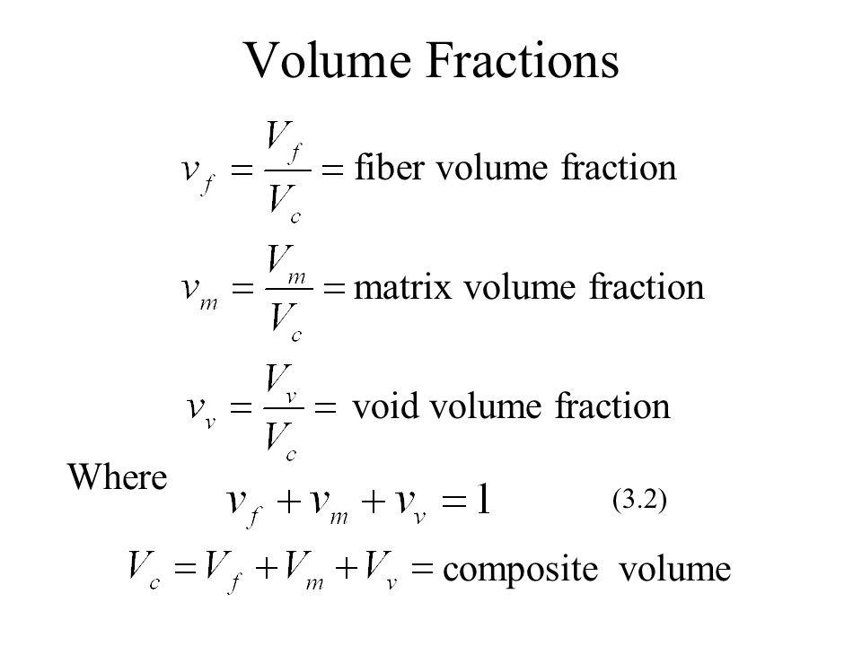 Volume Fractions fiber volume fraction void volume fraction matrix volume fraction Where composite volume (3.2)