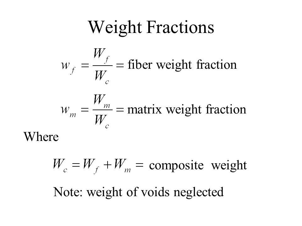 Weight Fractions fiber weight fraction matrix weight fraction Where composite weight Note: weight of voids neglected