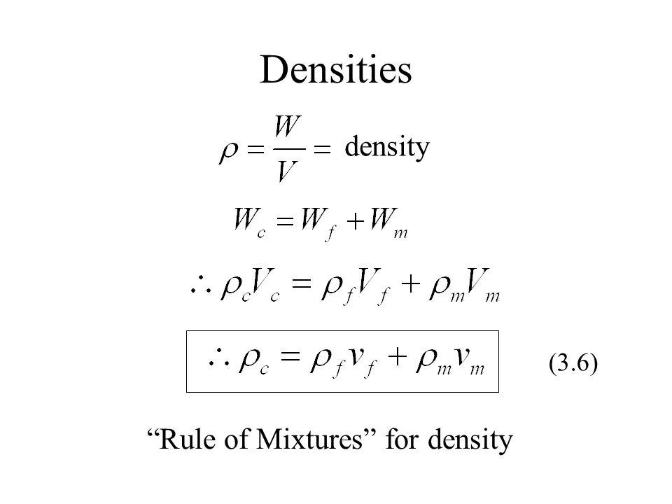 """Densities density """"Rule of Mixtures"""" for density (3.6)"""