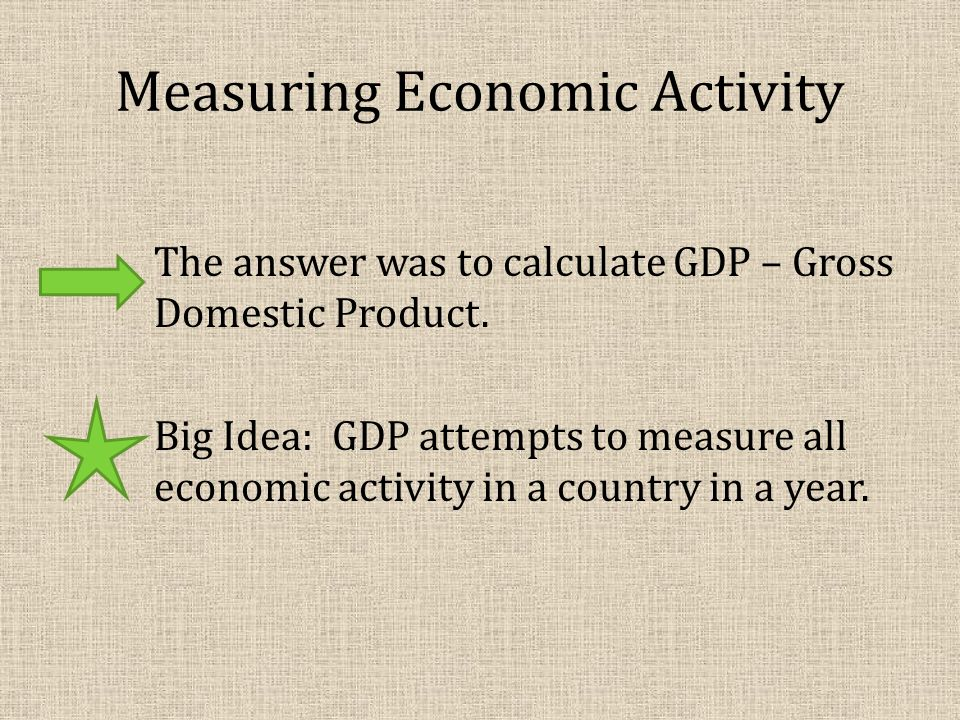 Measuring Economic Activity The answer was to calculate GDP – Gross Domestic Product.