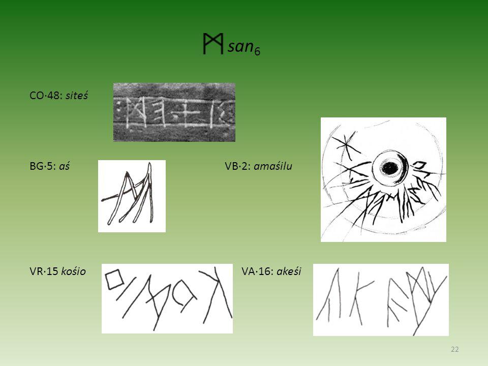 san 6 CO·48: siteś BG·5: aś VB·2: amaśilu VR·15 kośio VA·16: akeśi 22