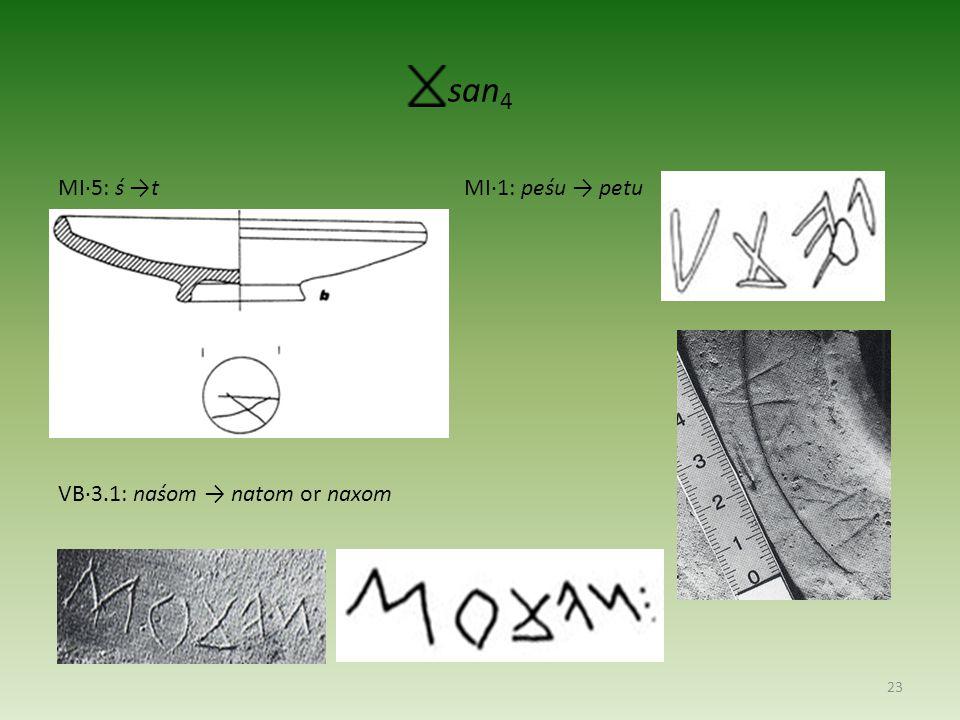 san 4 MI·5: ś →t MI·1: peśu → petu VB·3.1: naśom → natom or naxom 23