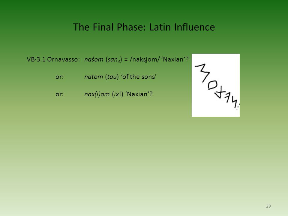 The Final Phase: Latin Influence 29 VB·3.1 Ornavasso: naśom (san 4 ) = /naksi̯om/ 'Naxian'.
