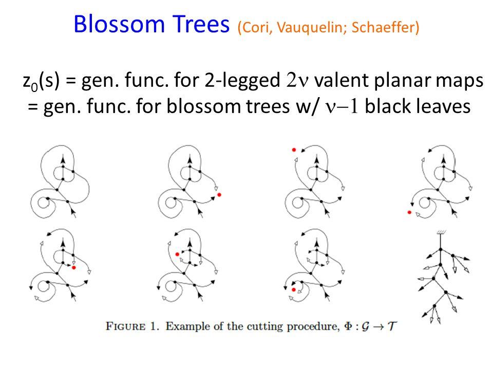Blossom Trees (Cori, Vauquelin; Schaeffer) z 0 (s) = gen. func. for 2-legged  valent planar maps = gen. func. for blossom trees w/  black leaves