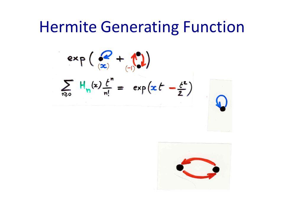 Hermite Generating Function