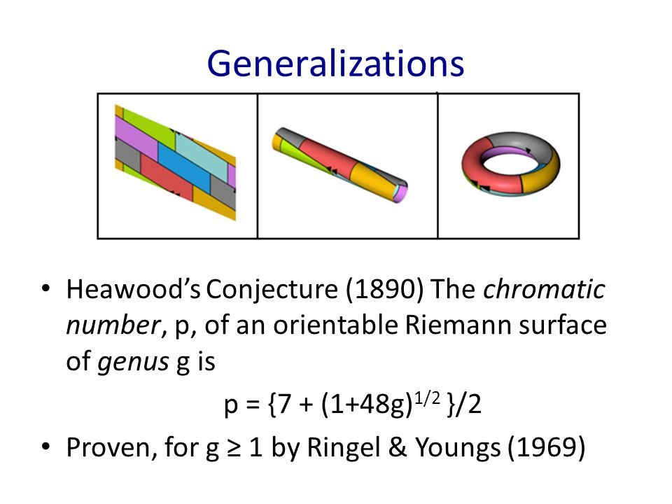 Generalizations Heawood's Conjecture (1890) The chromatic number, p, of an orientable Riemann surface of genus g is p = {7 + (1+48g) 1/2 }/2 Proven, for g ≥ 1 by Ringel & Youngs (1969)