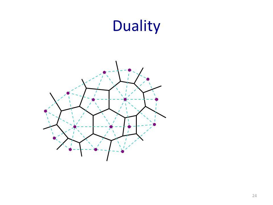 24 Duality