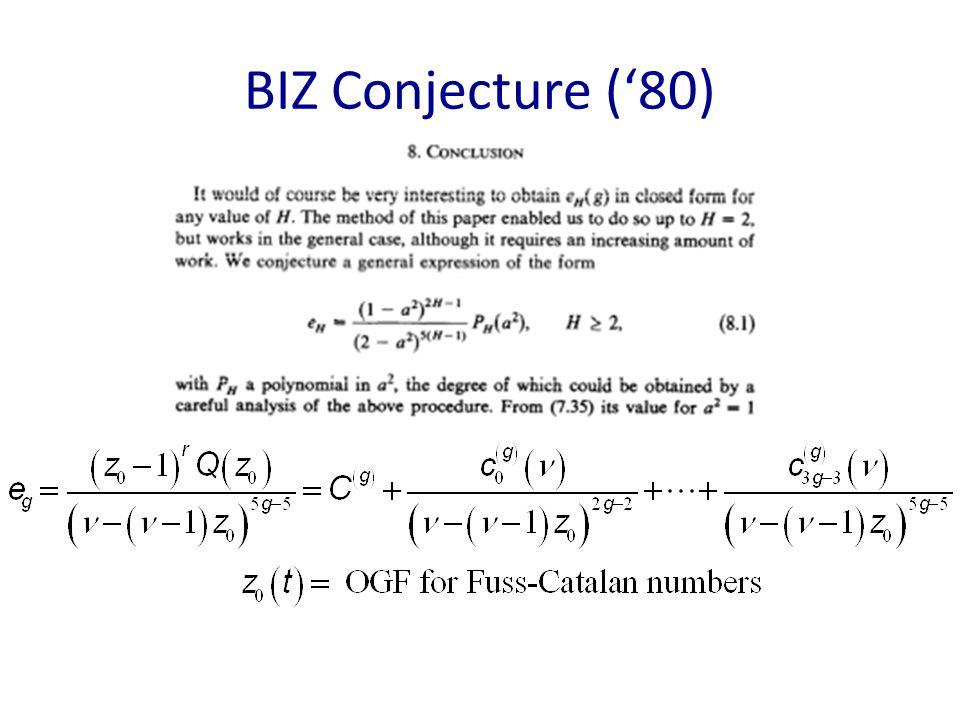 BIZ Conjecture ('80)