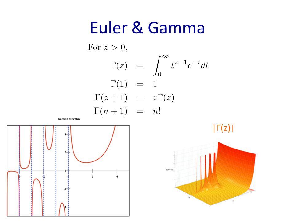 Euler & Gamma |Γ(z) |