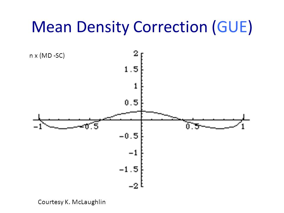 Mean Density Correction (GUE) Courtesy K. McLaughlin n x (MD -SC)