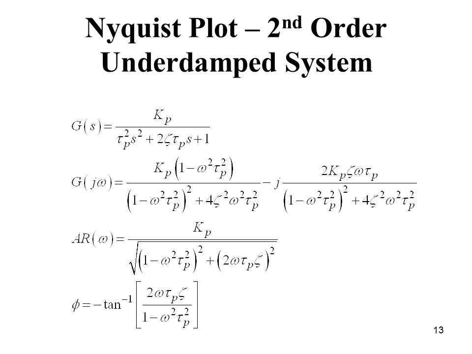 Nyquist Plot – 2 nd Order Underdamped System 13