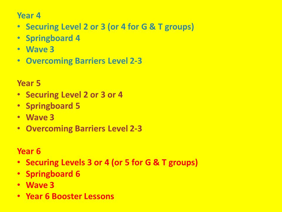Year 4 Securing Level 2 or 3 (or 4 for G & T groups) Springboard 4 Wave 3 Overcoming Barriers Level 2-3 Year 5 Securing Level 2 or 3 or 4 Springboard 5 Wave 3 Overcoming Barriers Level 2-3 Year 6 Securing Levels 3 or 4 (or 5 for G & T groups) Springboard 6 Wave 3 Year 6 Booster Lessons