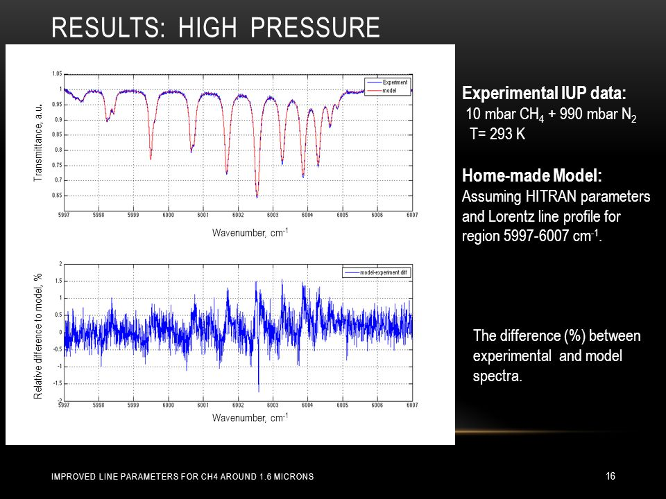 RESULTS: HIGH PRESSURE 16 Wavenumber, cm -1 Transmittance, a.u.