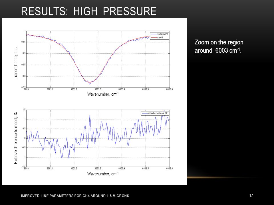 RESULTS: HIGH PRESSURE 17 Wavenumber, cm -1 Transmittance, a.u.