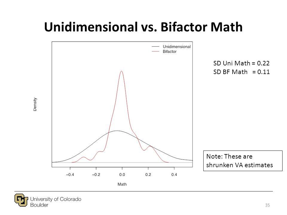Unidimensional vs.