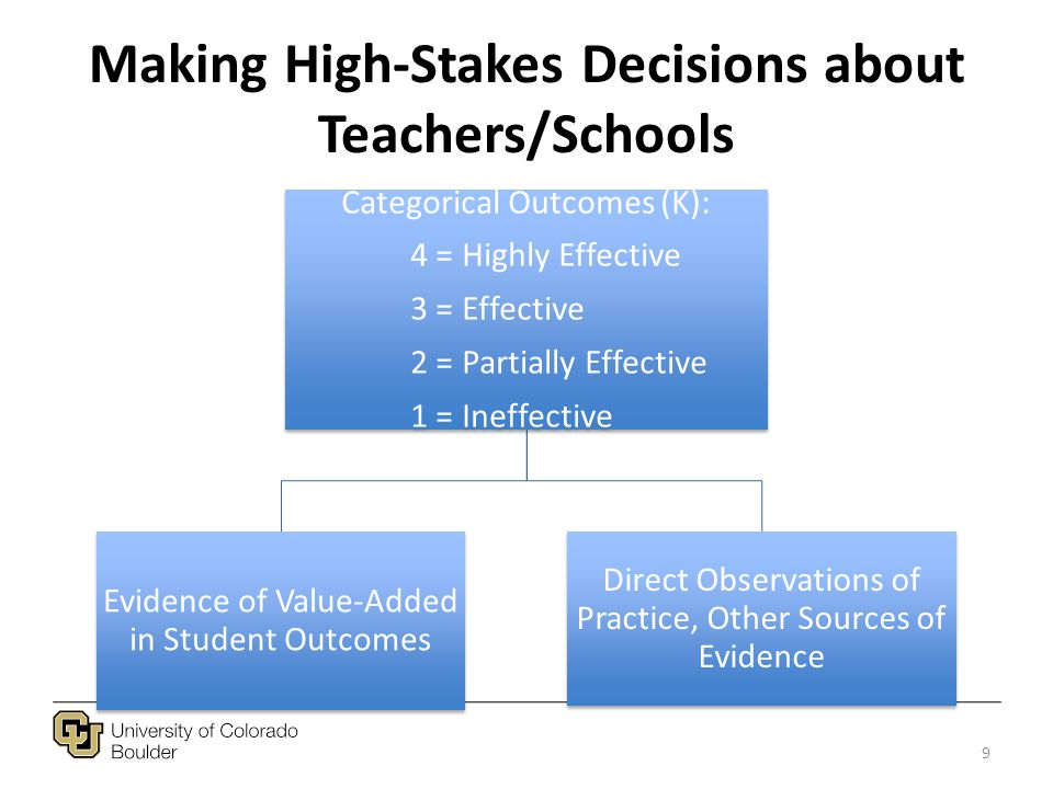 Making High-Stakes Decisions about Teachers/Schools Categorical Outcomes (K): 4 = Highly Effective 3 = Effective 2 = Partially Effective 1 = Ineffective Evidence of Value-Added in Student Outcomes Direct Observations of Practice, Other Sources of Evidence 9
