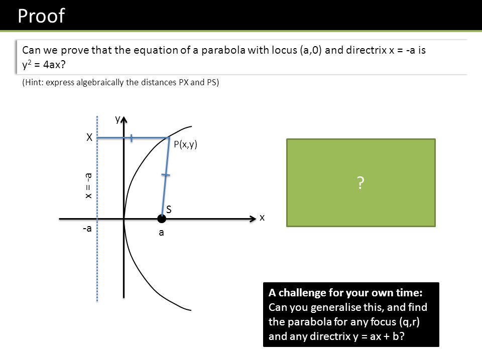 Proof Can we prove that the equation of a parabola with locus (a,0) and directrix x = -a is y 2 = 4ax.