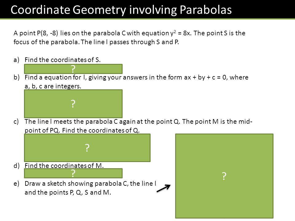 Coordinate Geometry involving Parabolas A point P(8, -8) lies on the parabola C with equation y 2 = 8x.