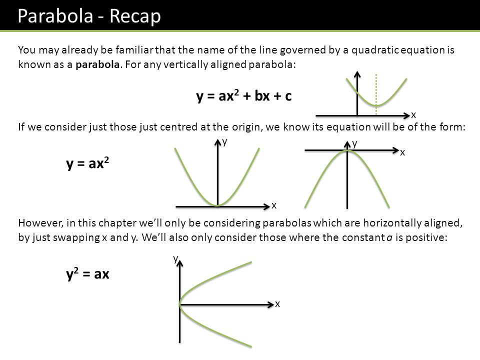 Parabola - Recap You may already be familiar that the name of the line governed by a quadratic equation is known as a parabola.