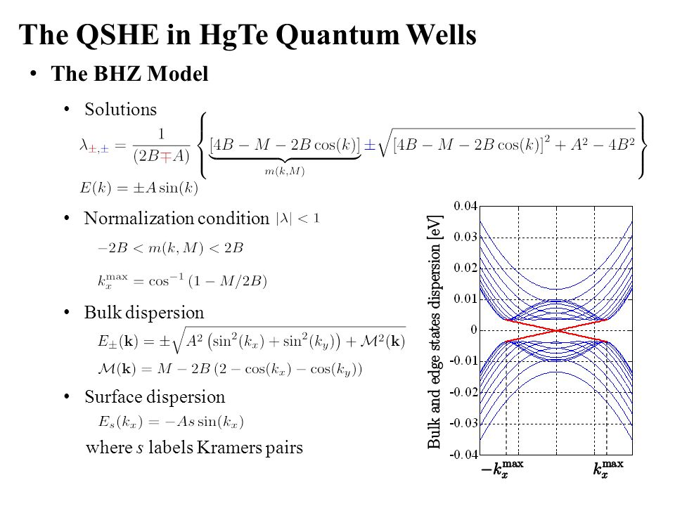 The QSHE in HgTe Quantum Wells The BHZ Model Solutions Normalization condition Bulk dispersion Surface dispersion where s labels Kramers pairs
